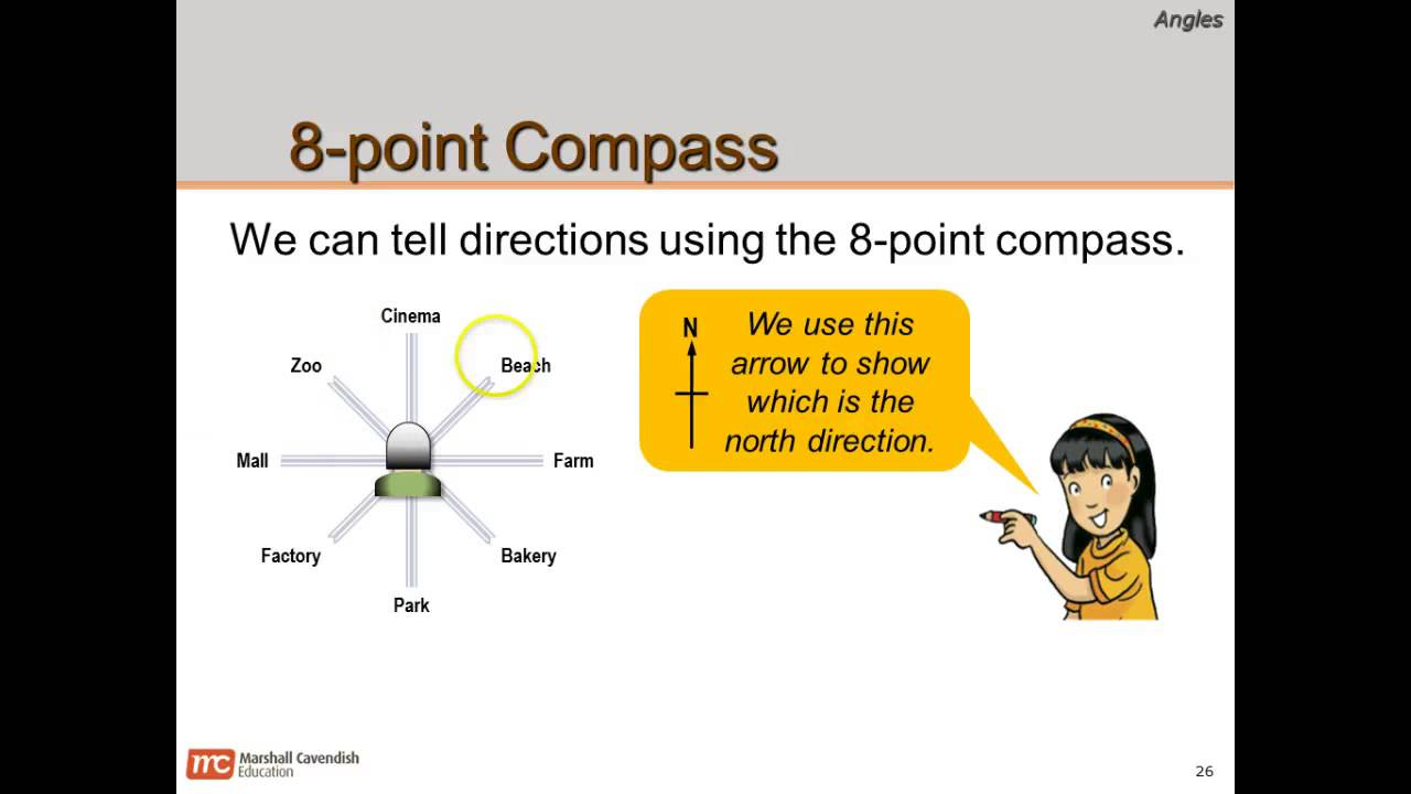 4/4/14 - Turns and Right Angles + 8 Point Compass - YouTube