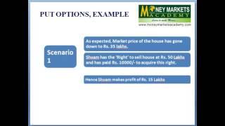 derivative put options explained Hindi & English Stock Market Training India Bangalore