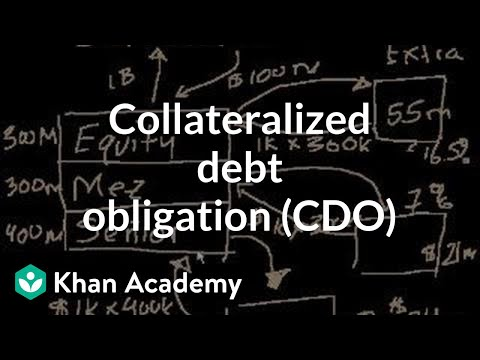 Collateralized debt obligation (CDO) | Finance & Capital Markets | Khan Academy