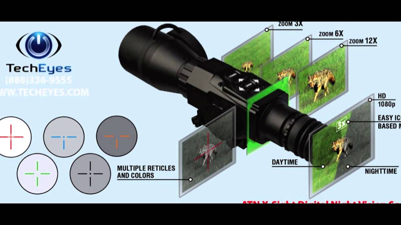 how to get thermal scope in gta 5