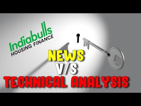 Indiabulls Housing Finance Share Technical Analysis | Stock Talk | Nitin Bhatia