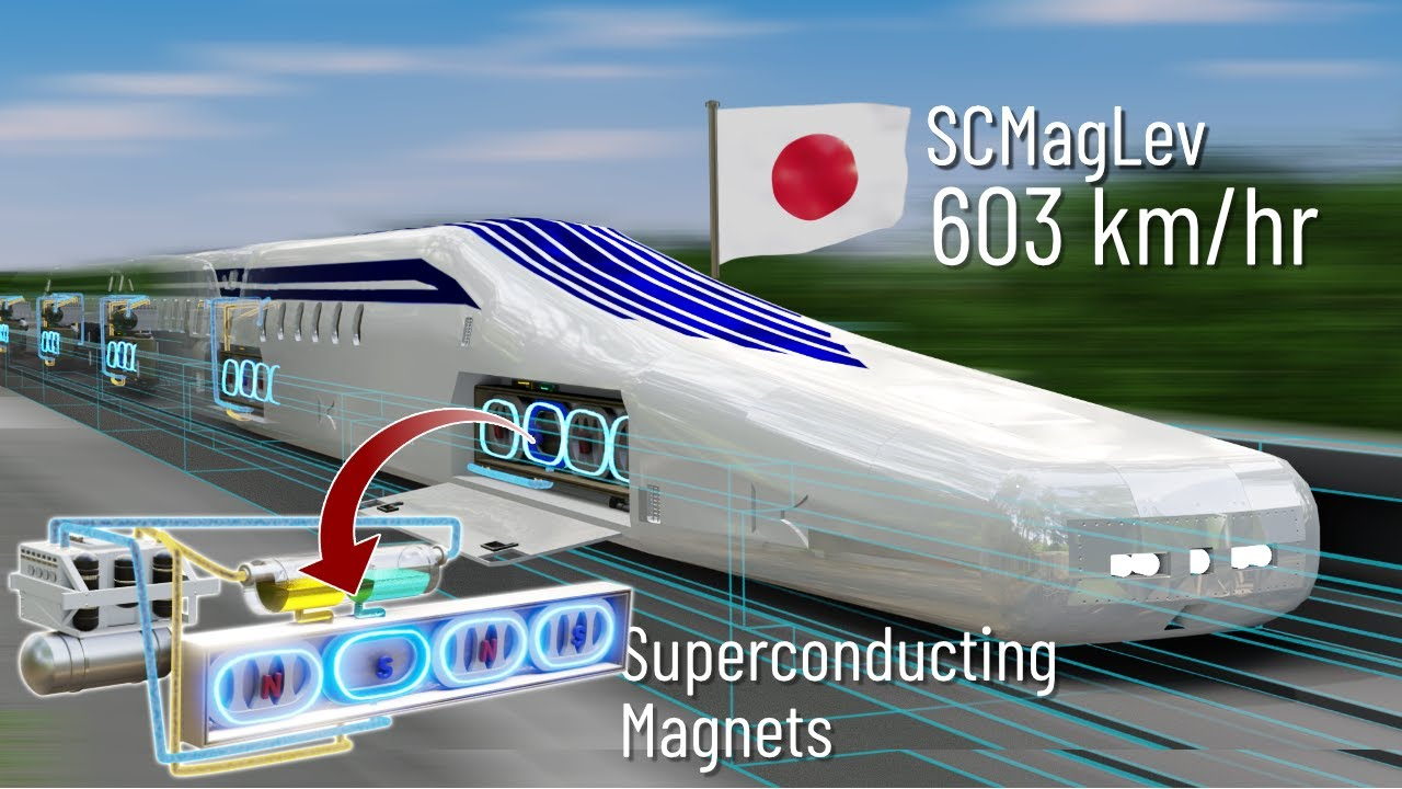 The Fastest train ever built | The complete physics of it