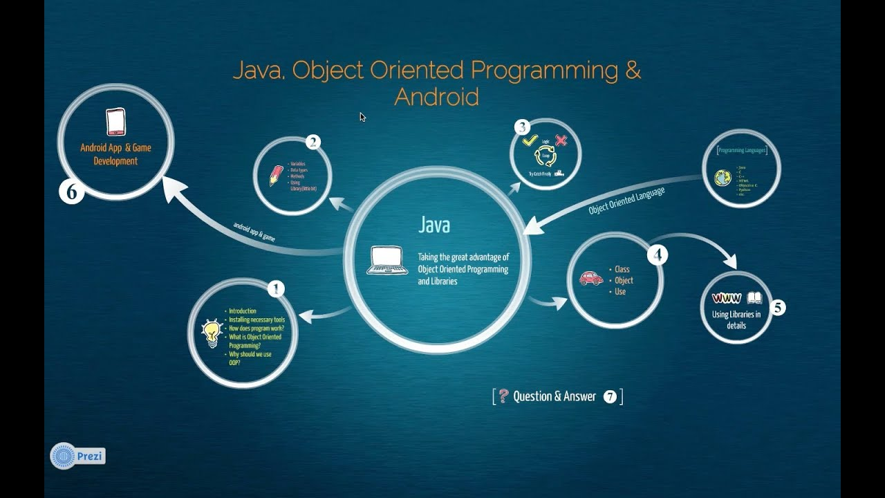 Java , OOP, Android Lecture-1(In Bengali)(বাংলা)(introduction) - YouTube