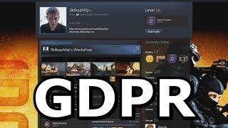 GDPR-