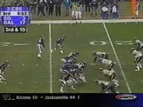 2000 NFL Highlights