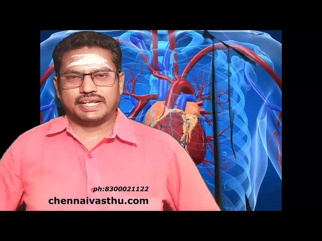 heart disease vastu,