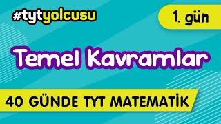 TEMEL KAVRAMLAR  (1/40)   TYT Uçuş Kampı  2021yolcusu    ŞENOL HOCA