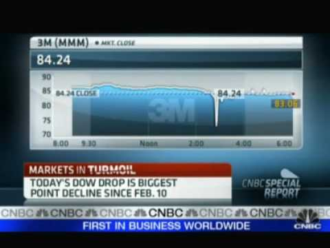 5/6/10 Jim Rogers on CNBC: Stock Plunge is Just the Beginning!