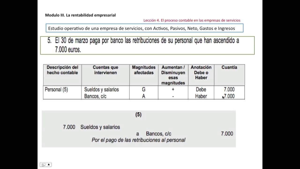 manual contabilidad publica local pdf