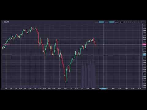 Michael Borgmann: Dax, Dow, Nasdaq, S&P 500