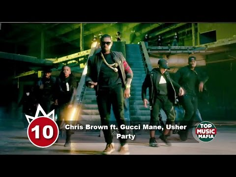 Top 10 Songs Of The Week - January 7 (Your Choice Top 10)