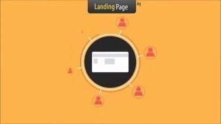 Создание Landing Page в Бишкеке (лендинг пейдж, одностраничник)