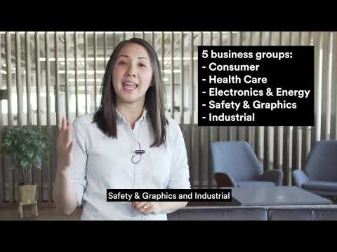 Life With 3M - What Industries Does 3M Work In?