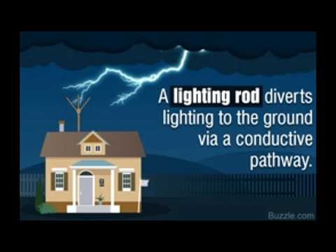 How Does a Lightning Rod System Work to Protect Buildings