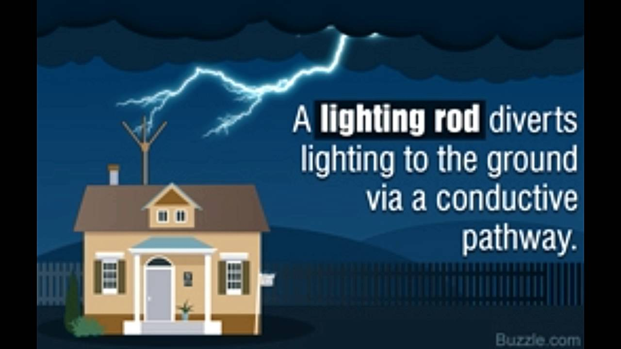How does a lightning rod system work to protect buildings for How to light a house
