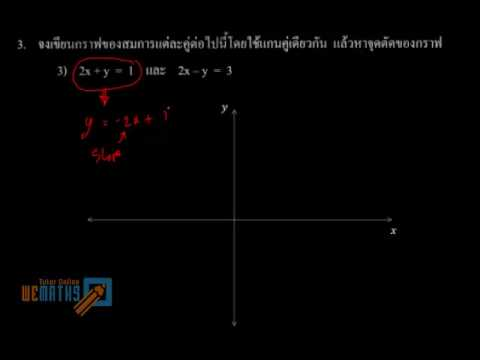 เฉลยแบบฝึกหัด สสวท. คณิตฯ ม.3 พื้นฐาน กราฟ