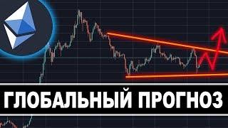 Криптовалюта Эфириум — ГЛОБАЛЬНЫЙ  ПРОГНОЗ 2020!