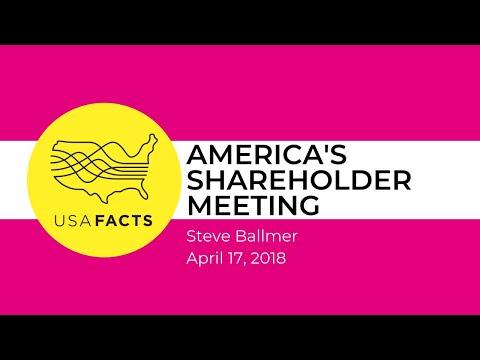 America's Shareholder Meeting