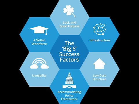 Big Bang #22: Economist Intelligence Unit Research On Innovation Clusters