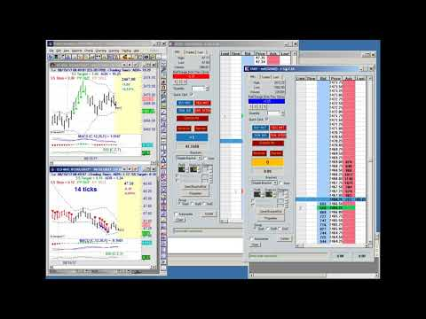 How to Day Trade with Markus LIVE Day Trading – Coffee with Markus