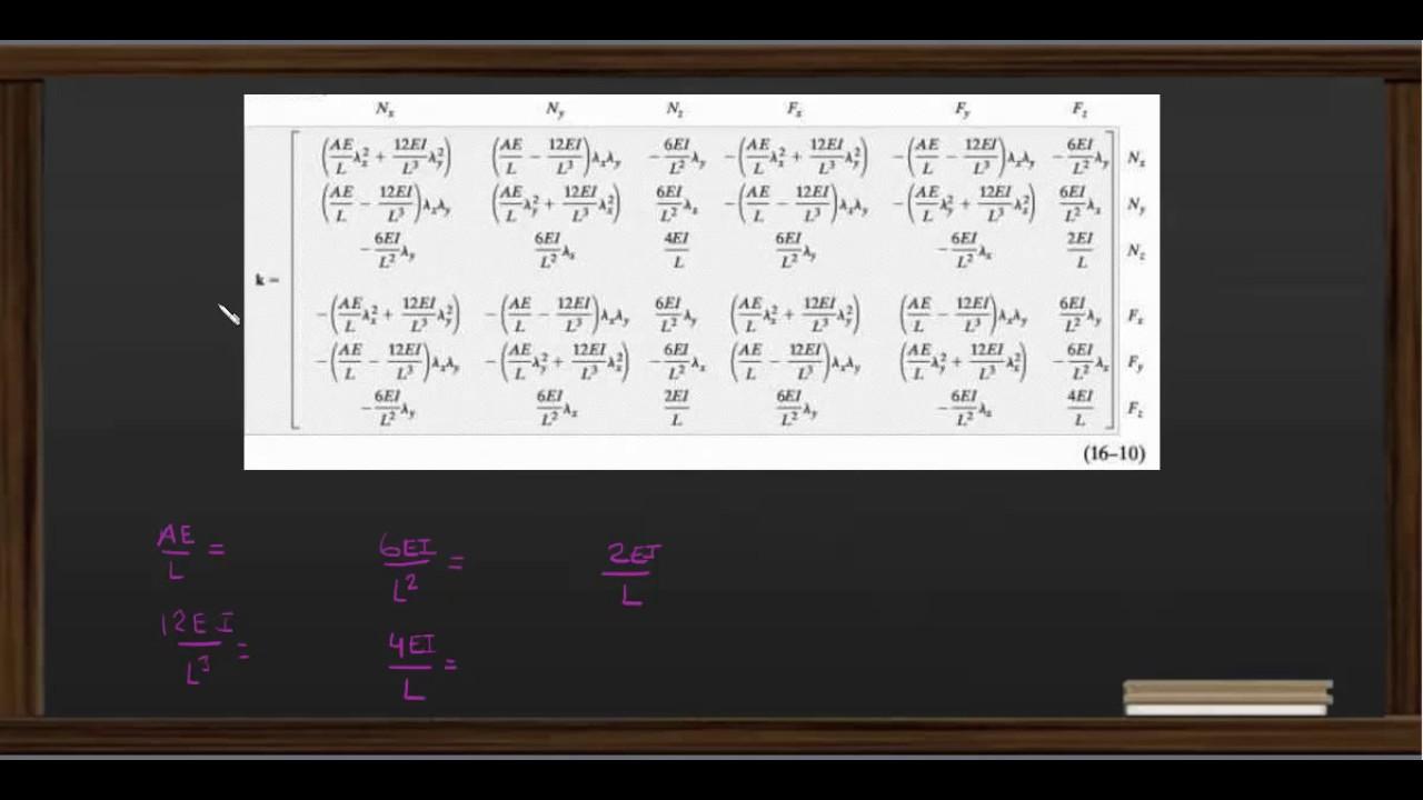 Análisis de Marcos/Pórticos utilizando el método de la rigidez 1/3 ...