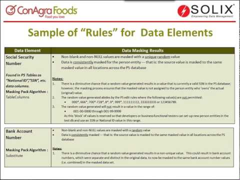 conagra foods effectively minimizes the chance of data breach within its fast growing database