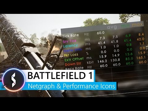 Battlefield 1 Network Graph & Performance Icons Explained
