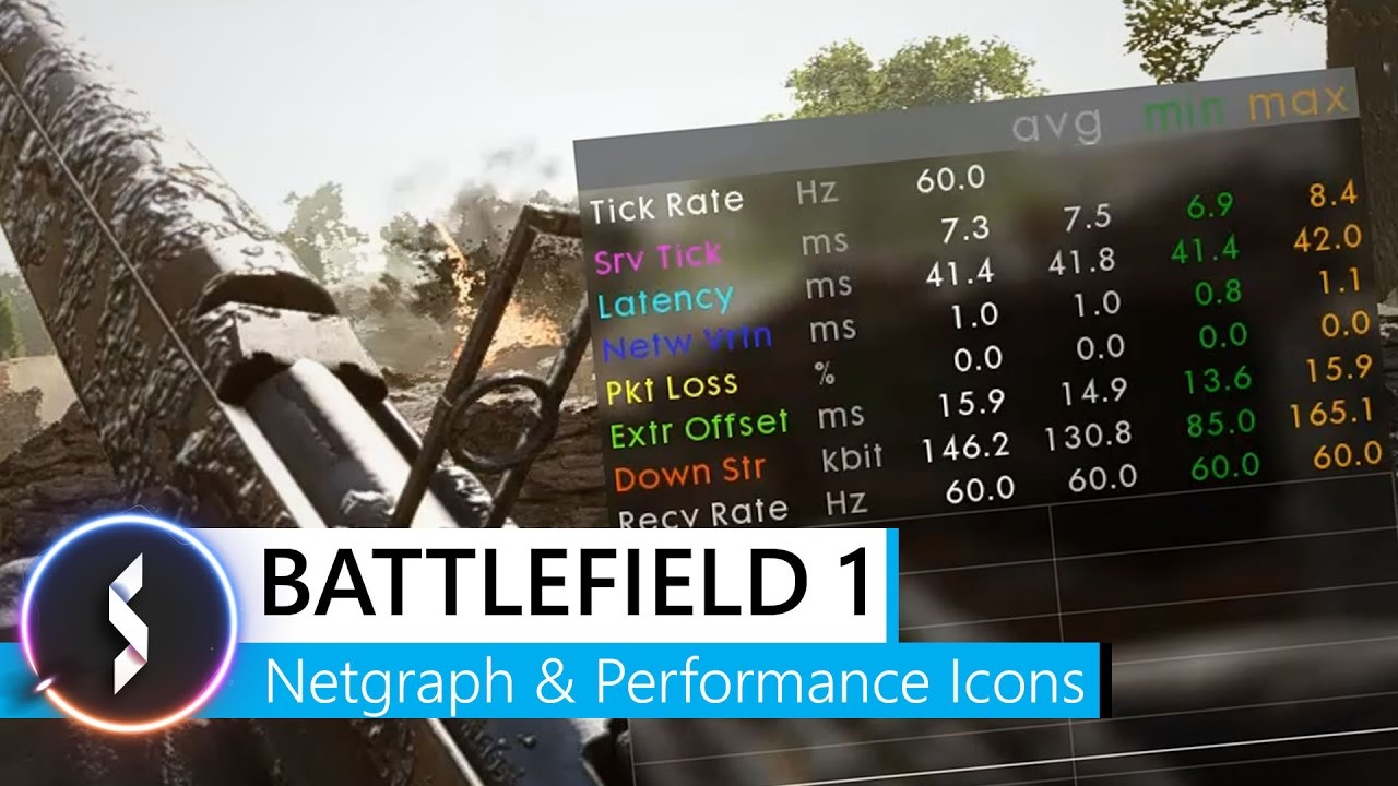 Battlefield 1 Network Graph Performance Icons Explained