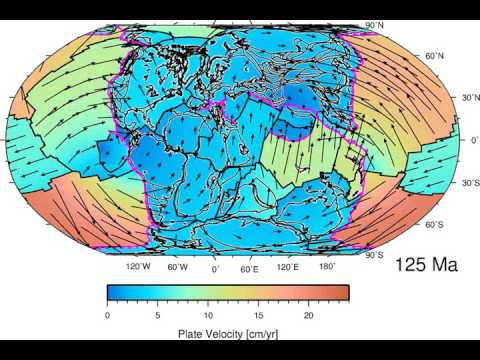 Tectonic Plate Velocities from the Triassic Period (230 million years ago) to the present