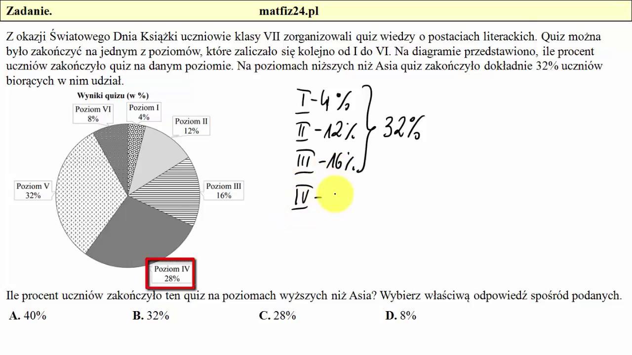 cke egzamin ósmoklasisty odpowiedzi matematyka