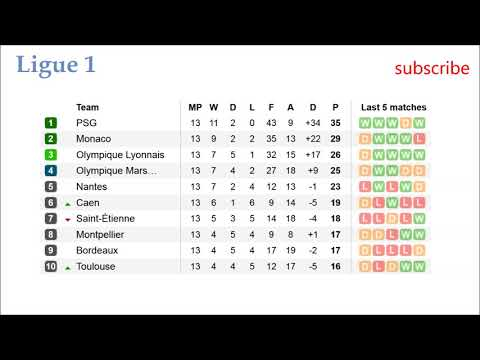 French ligue 1. results, table and fixtures. match day 13