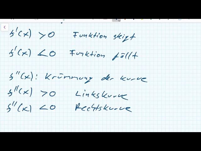 Schülerfrage: Kurvendiskussion - Zusammenhänge verstehen