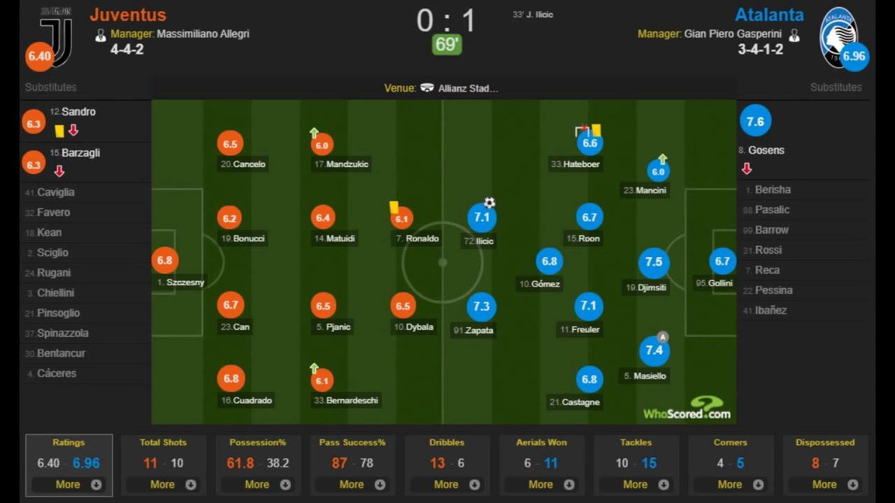 Download Juvеntus vs Аtаlаntа 1-1 - Highlights & Goals Resumen & Goles 2019 HD