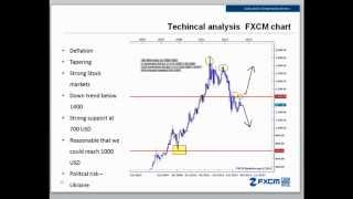 FOREX TRADİNG-Spread Betting Opportunities in Gold Uk Spread