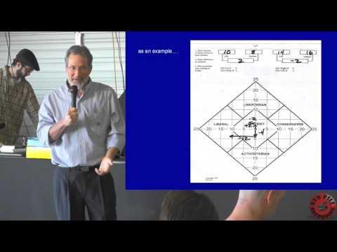 Jim Cox - Five Sector Political Spectrum - PorcFest X