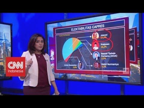Kuda Pacu Pilpres 2019 ; Siapa Kompetitor & Cawapres Ideal Jokowi ?