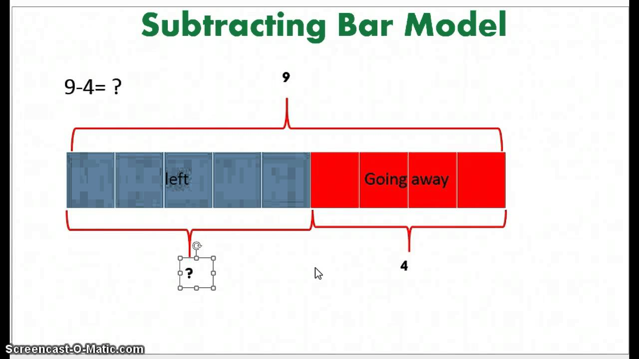 Subtraction bar model - YouTube