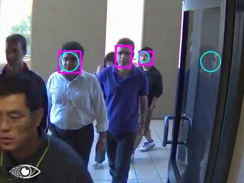 OpenCV vs YOLO Face Detector