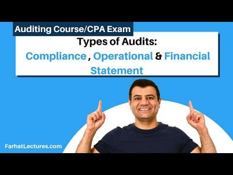 Different Types Of Audits | Auditing And Attestation | CPA Exam