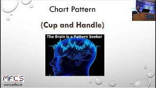 Chart Pattern (Cup and Handle)