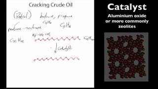 Cracking of crude oil: chemistry tutorial.
