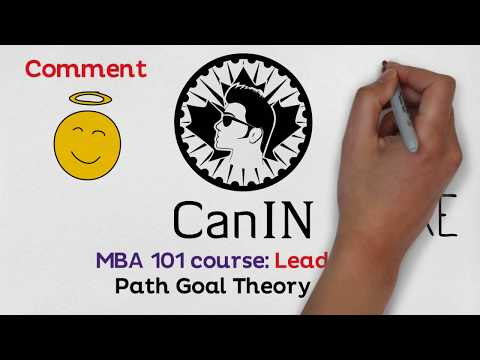 MBA 101: Leadership, Path Goal Theory_Contingency Models
