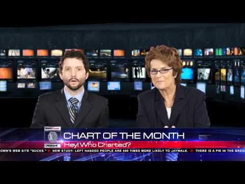 Brainfever Report Highlights
