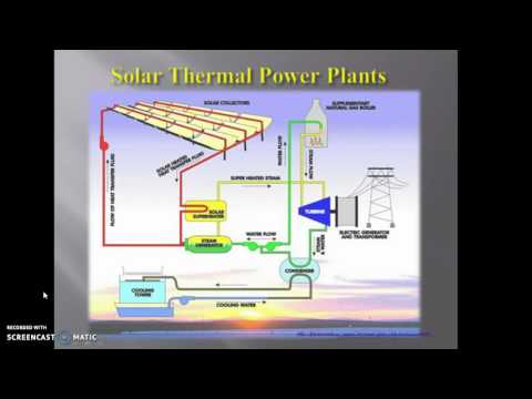 SOLAR ENERGY AND ITS APPLICATIONS