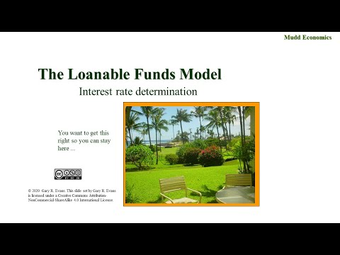 Econ 53 Spring 20 The Loanable Funds Model Part 1 Feb11, 2020