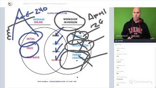 GOHWEBINARS ~ WEBINARS VS WORKSHOPS ~ FOUNDATIONS OF READING 90 & 190 WEBINAR INTRO ~ GOHACADEMY.COM