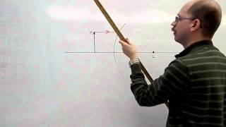 Drawing Diverging (Convex) Mirror Ray Diagrams