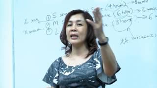 Presentation Practice   Christy Chung  1