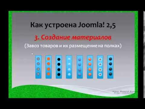 Урок  6  Как устроена Joomla!