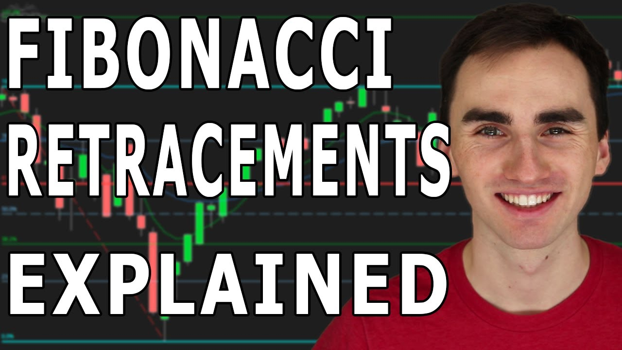 Learn to PROFITABLY Use Fibonacci Retracement levels - Fibonacci  Retracements Thinkorswim